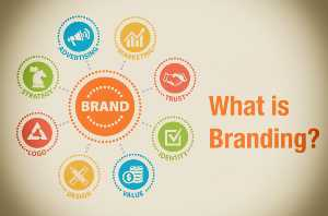 branding | Grow Your Business With Digital Marketing Using These 7 Easy Tips | getdigitaloffice.com