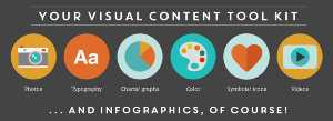 visual content marketing | Grow Your Business With Digital Marketing Using These 7 Easy Tips | getdigitaloffice.com
