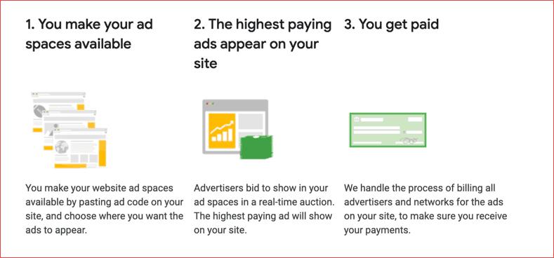 Google Adsense steps | Earn By Blogging-Top 6 Proven Tips for earning | getdigitaloffice.com