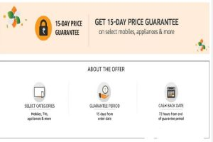 Price-gurantee | Marketing Strategies- 6 Awesome Tips For Creating An Irresistible Offer? | getdigitaloffice.com