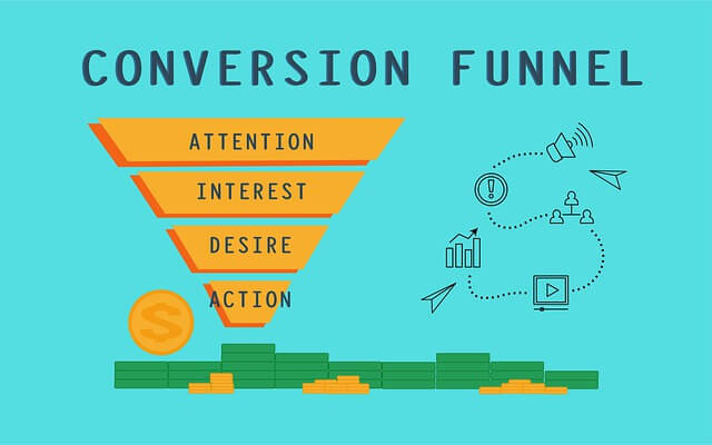 Use correct marketing funnel | 8 Deadly Coaching Mistakes To Be Avoided | getdigitaloffice.com