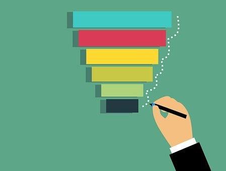 Content marketing funnel representation | A guide on content marketing funnel and it's 3 efficient usages | getdigitaloffice.com